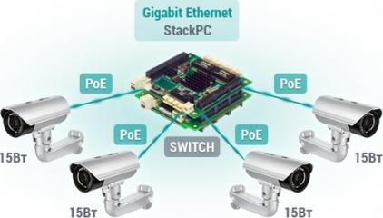 Комплекс видеонаблюдения Fastwel с четырьмя IP