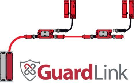 Система GuardLink